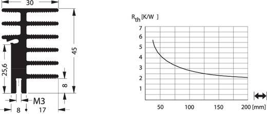 Fischer Elektronik SK 481 50 SA + 2x THFU 2 Kühlkörper 4.2 K/W (L x B x H) 50 x 30 x 45 mm