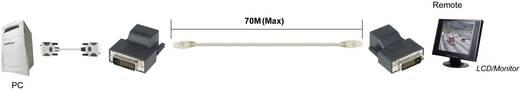DVI Extender (Verlängerung) über Netzwerkkabel RJ45 Renkforce 70 m