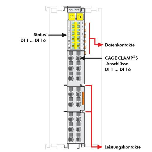 WAGO SPS-Digitaleingangsmodul 750-1405 1 St.