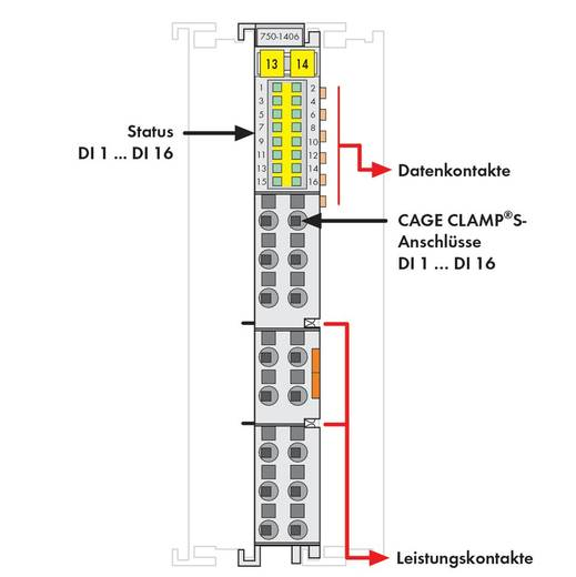 WAGO SPS-Digitaleingangsmodul 750-1406 1 St.