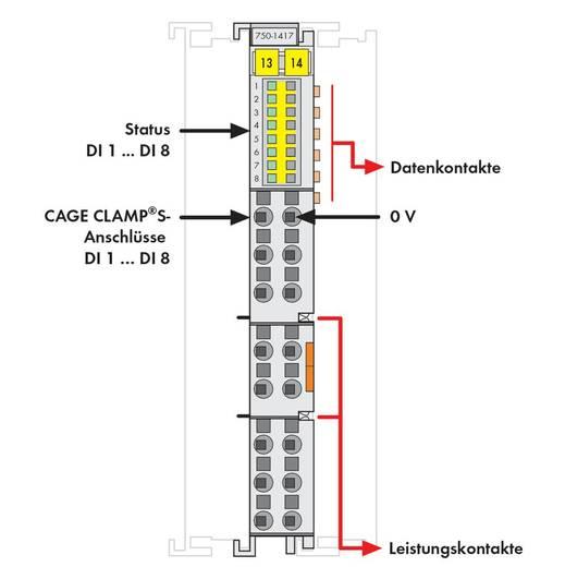 SPS-Eingangskarte WAGO 750-1417 24 V/DC