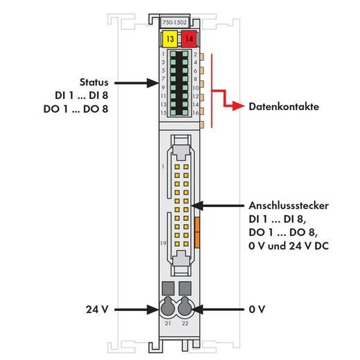 SPS-Erweiterungsmodul WAGO 750-1502 24 V/DC