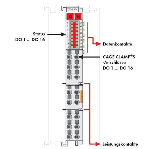 SPS-Erweiterungsmodul WAGO 750-1504 24 V/DC
