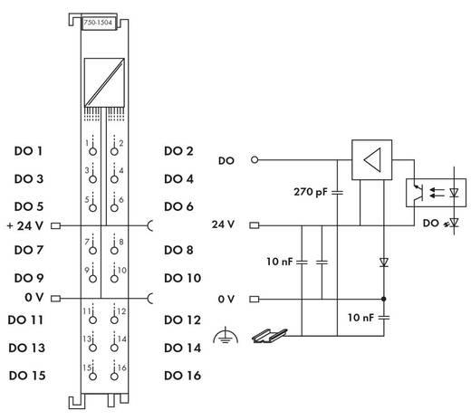 WAGO SPS-Digitalausgangsmodul 750-1504 1 St.