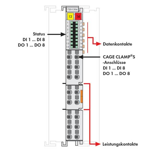 SPS-Erweiterungsmodul WAGO 750-1506 24 V/DC