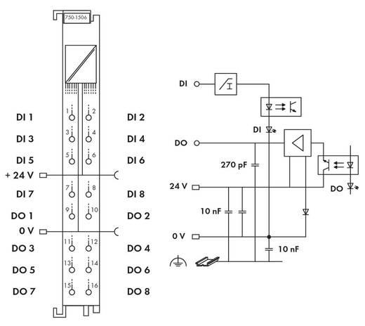 WAGO SPS-Digitalausgangsmodul 750-1506 1 St.