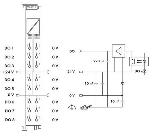 SPS-Ausgangskarte WAGO 750-1515 24 V/DC