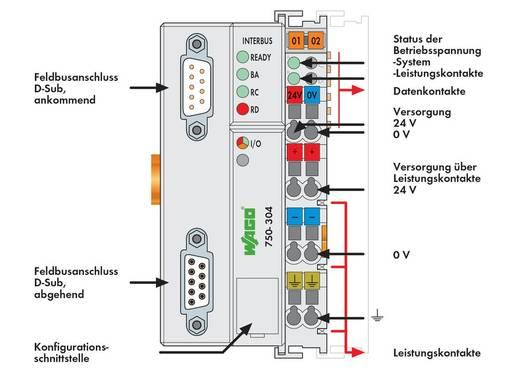 SPS-Busanschluss WAGO 750-304 24 V/DC