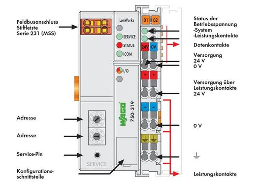 SPS-Busanschluss WAGO 750-319 24 V/DC