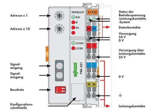 SPS-Busanschluss WAGO 750-331 24 V/DC