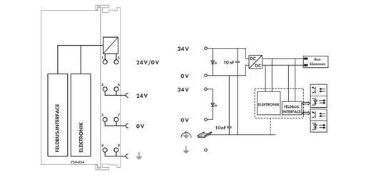 SPS-Busanschluss WAGO 750-334 24 V/DC