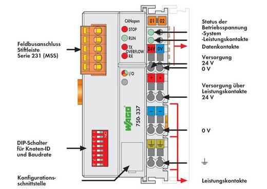 SPS-Busanschluss WAGO 750-337 24 V/DC