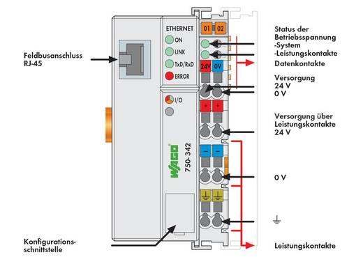 SPS-Busanschluss WAGO 750-342 24 V/DC