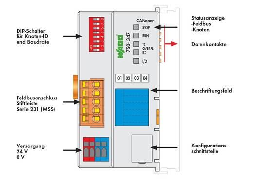 WAGO SPS-Feldbuskoppler 750-347 FC CANopen MCS ECO 1 St.