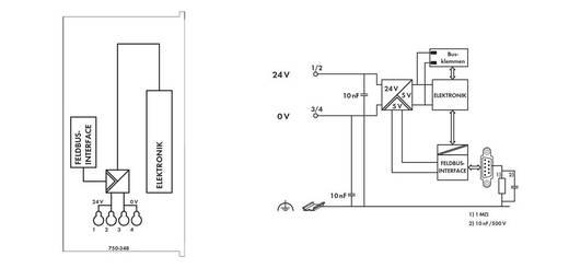 SPS-Busanschluss WAGO 750-348 24 V/DC