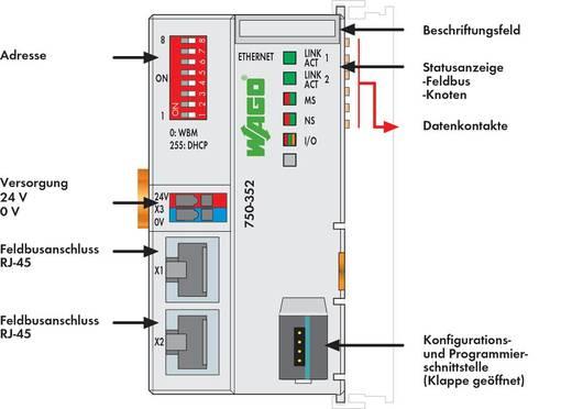 SPS-Busanschluss WAGO 750-352 24 V/DC