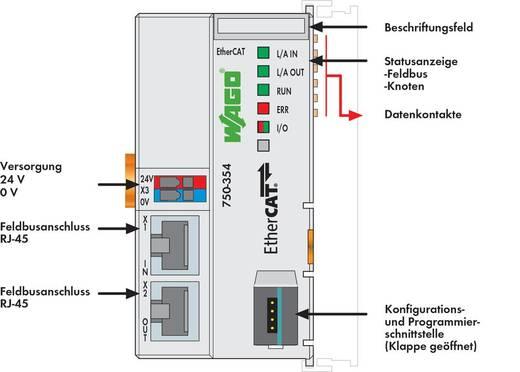 SPS-Busanschluss WAGO 750-354 24 V/DC