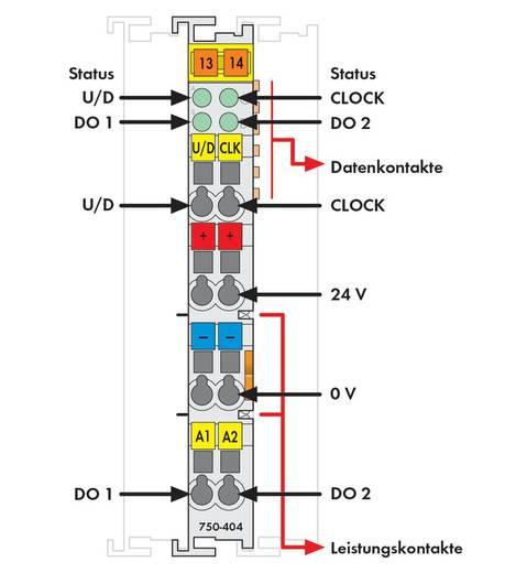 SPS-Zähler WAGO 750-404 24 V/DC