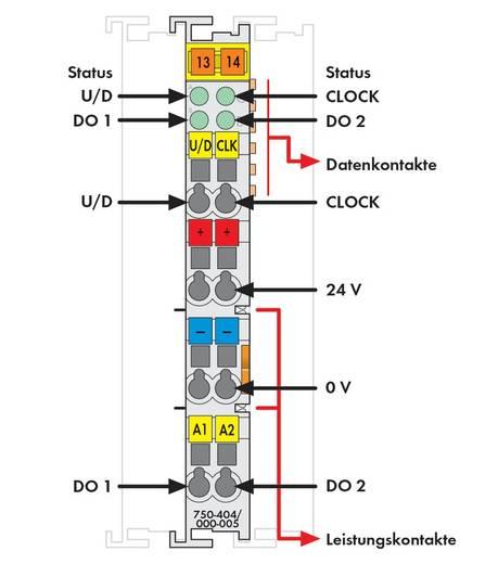WAGO SPS-Zähler 750-404/000-005 750-404/000-005 1 St.