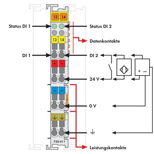 SPS-Eingangskarte WAGO 750-411 24 V/DC