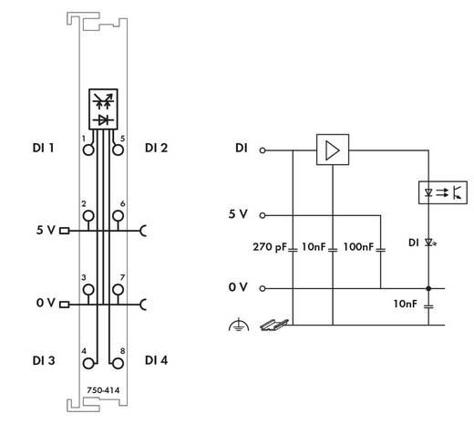 SPS-Eingangskarte WAGO 750-414 5 V/DC