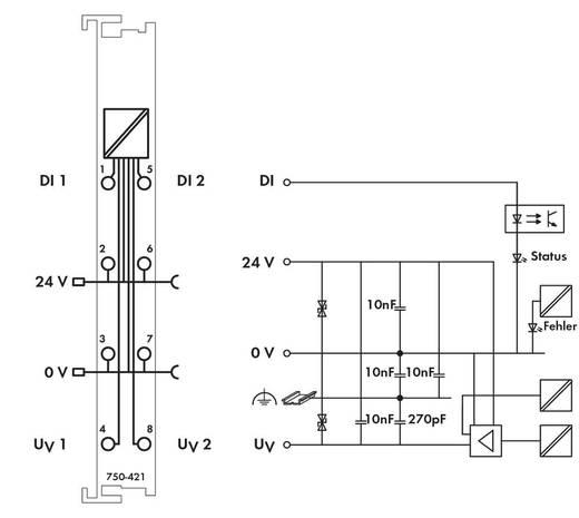 SPS-Eingangskarte WAGO 750-421 24 V/DC