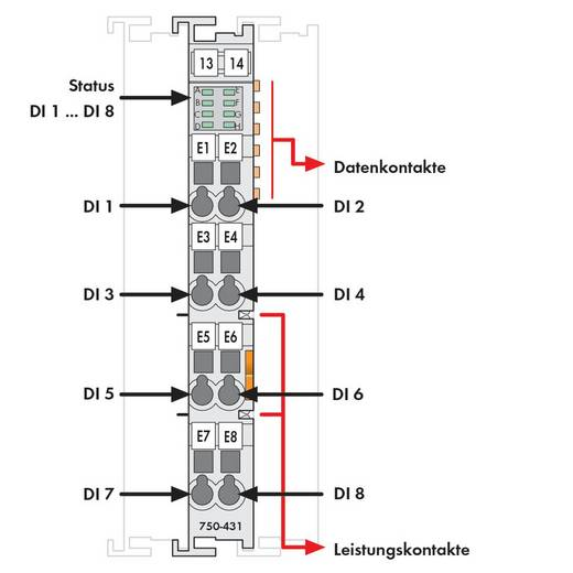 SPS-Eingangskarte WAGO 750-431 24 V/DC