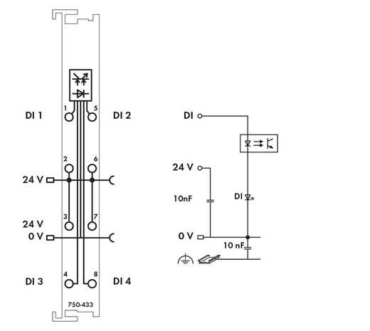 WAGO SPS-Digitaleingangsmodul 750-433 1 St.