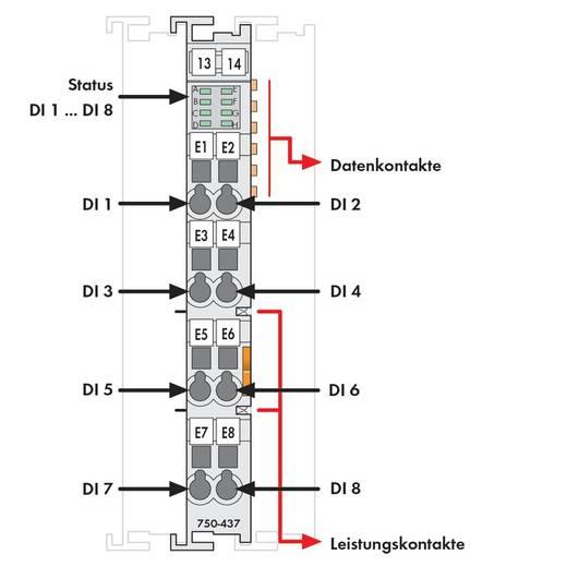 SPS-Eingangskarte WAGO 750-437 24 V/DC