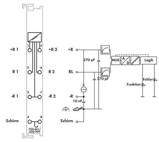 WAGO SPS-Analogeingangsmodul 750-461/020-000 1 St.