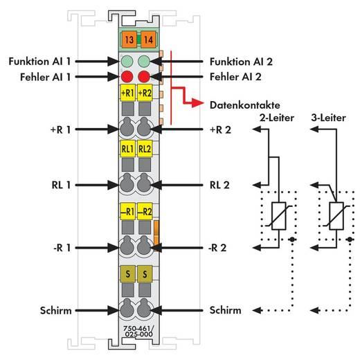 WAGO SPS-Analogeingangsmodul 750-461/025-000 1 St.