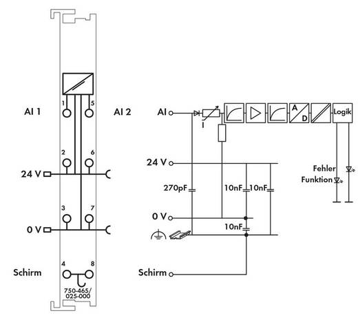 SPS-Eingangskarte WAGO 750-465/025-000 24 V/DC