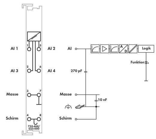 WAGO SPS-Analogeingangsmodul 750-468/025-000 1 St.