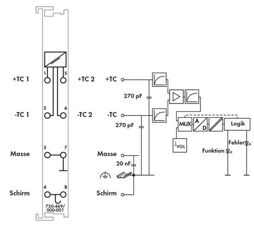 SPS-Eingangskarte WAGO 750-469/000-001