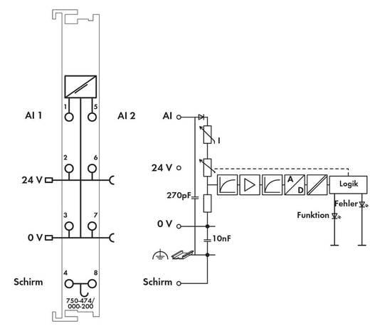 WAGO SPS-Analogeingangsmodul 750-474/000-200 1 St.