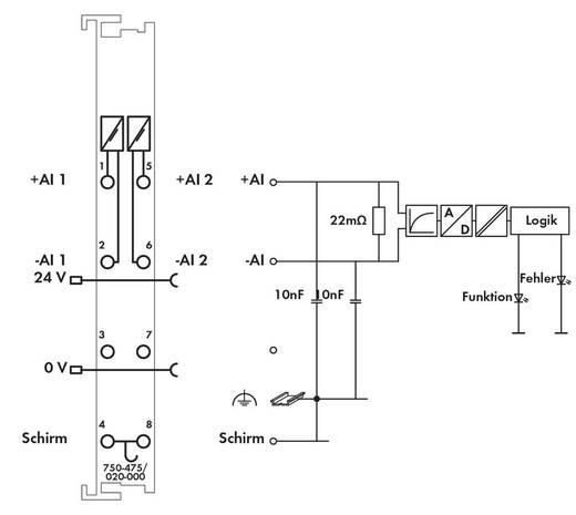 SPS-Eingangskarte WAGO 750-475/020-000 24 V/DC, 24 V/AC