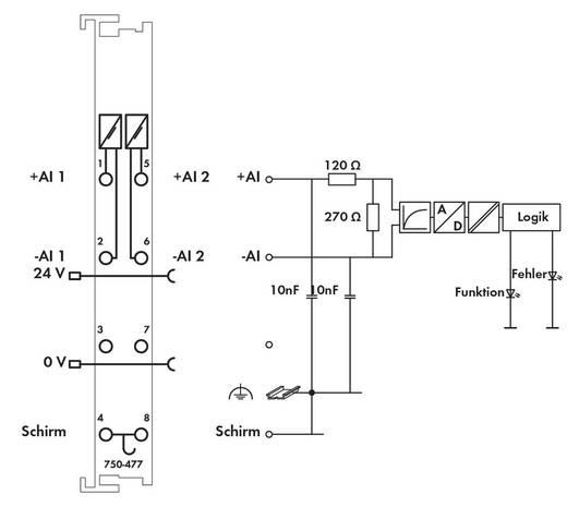 SPS-Eingangskarte WAGO 750-477 24 V/DC