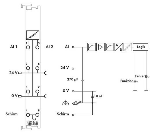WAGO SPS-Analogeingangsmodul 750-478/005-000 1 St.