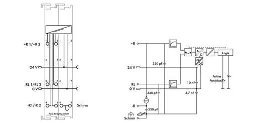 WAGO SPS-Analogeingangsmodul 750-481/003-000 750-481/003-000 1 St.