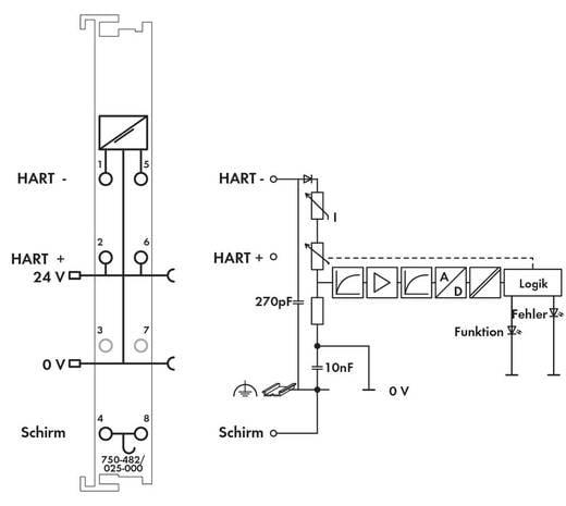 SPS-Eingangskarte WAGO 750-482/025-000 24 V/DC