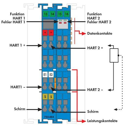 WAGO SPS-Analogeingangsmodul 750-484 750-484 1 St.