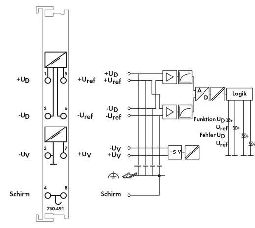 SPS-Eingangskarte WAGO 750-491