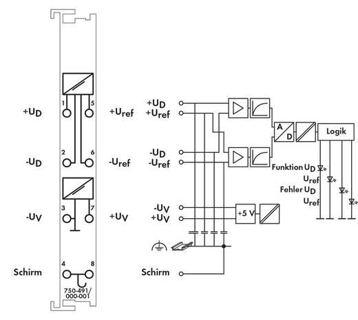 SPS-Eingangskarte WAGO 750-491/000-001