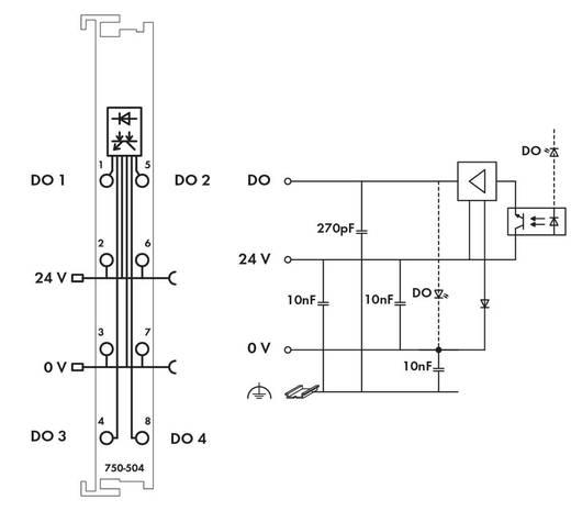 SPS-Ausgangskarte WAGO 750-504 24 V/DC