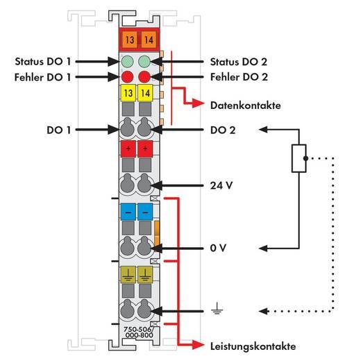 SPS-Ausgangskarte WAGO 750-506/000-800 24 V/DC
