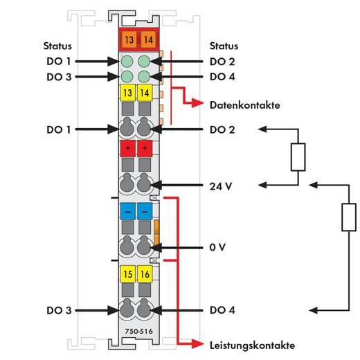 SPS-Ausgangskarte WAGO 750-516 24 V/DC