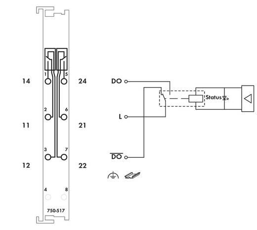 SPS-Ausgangskarte WAGO 750-517 300 V/DC, 230 V/AC