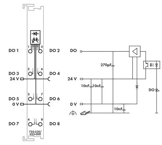SPS-Ausgangskarte WAGO 750-530/025-000 24 V/DC