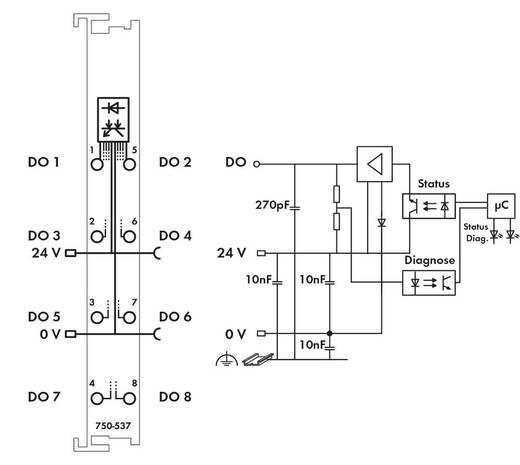 SPS-Ausgangskarte WAGO 750-537 24 V/DC