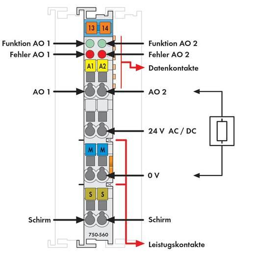SPS-Ausgangskarte WAGO 750-560 24 V/DC